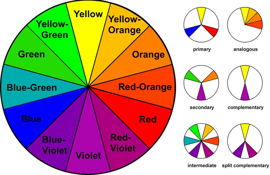 This Opposing Color Wheel